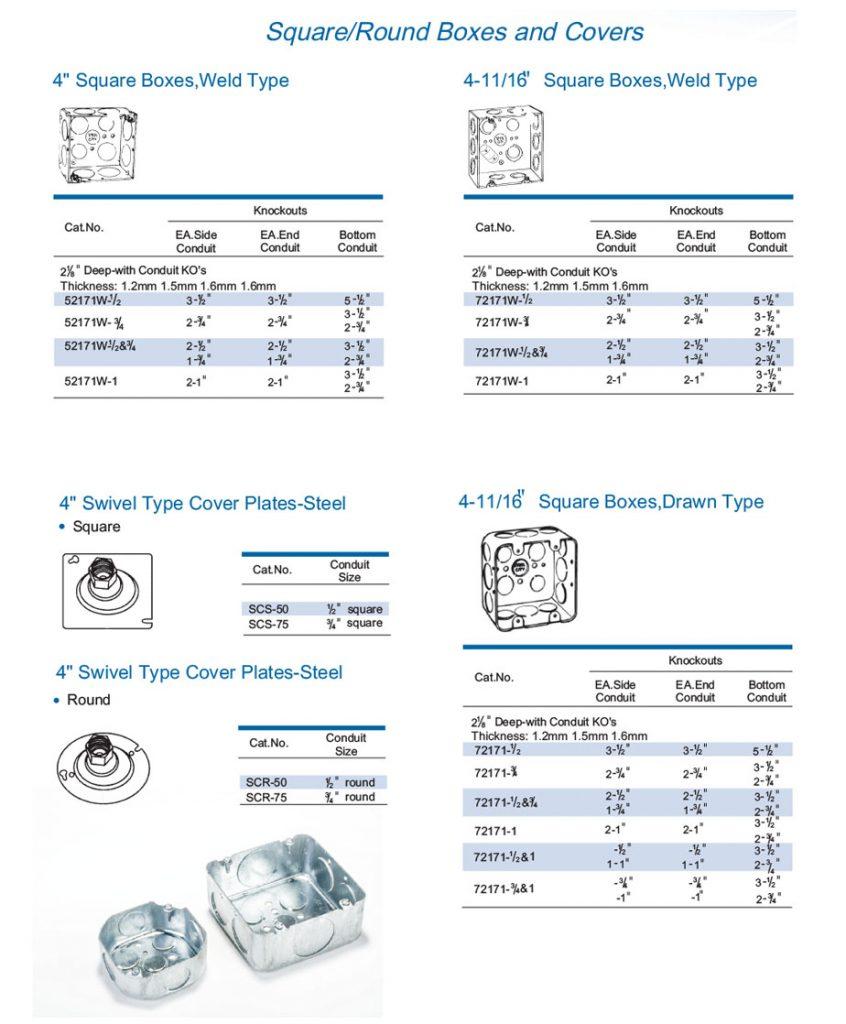 Caja 4-11/16 y tapas