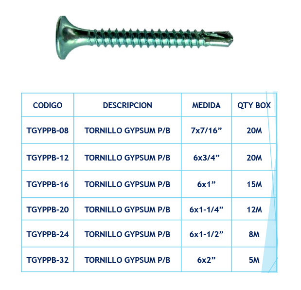 Tornillos Gypsum P/B