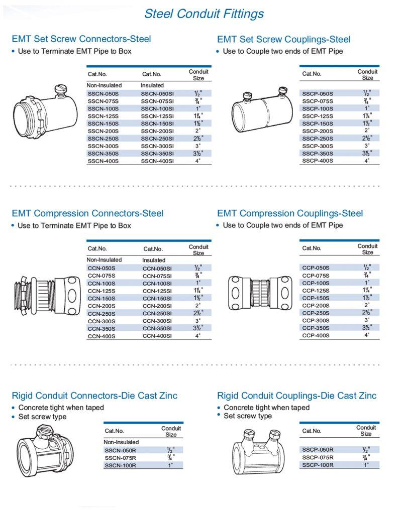 Conectores para tuberías EMT